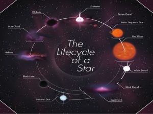 10. black-holes-krunal-saija-11-638