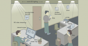 li-fi-wireless-internet-technology