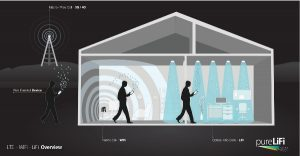 lte-wifi-lifi-house-illustration_1448693642